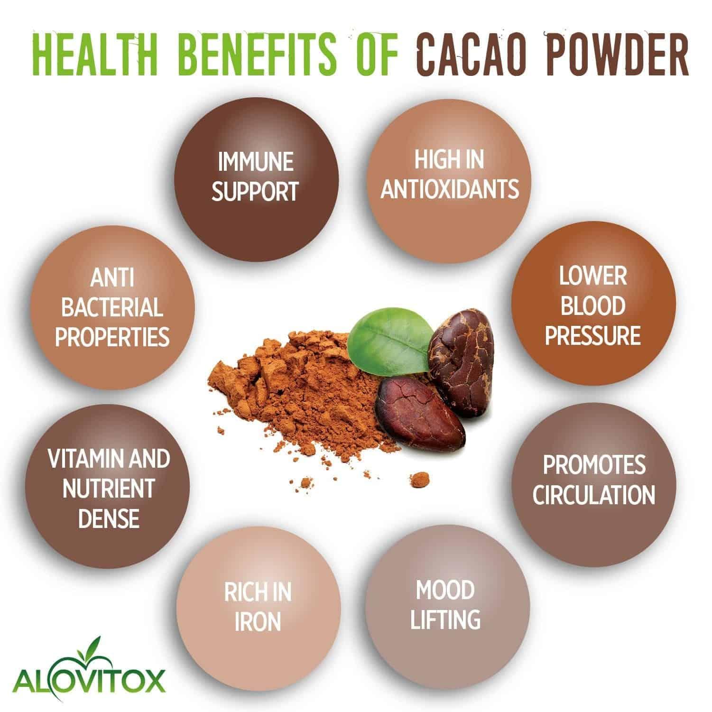 Organic Criollo Cacao Powder