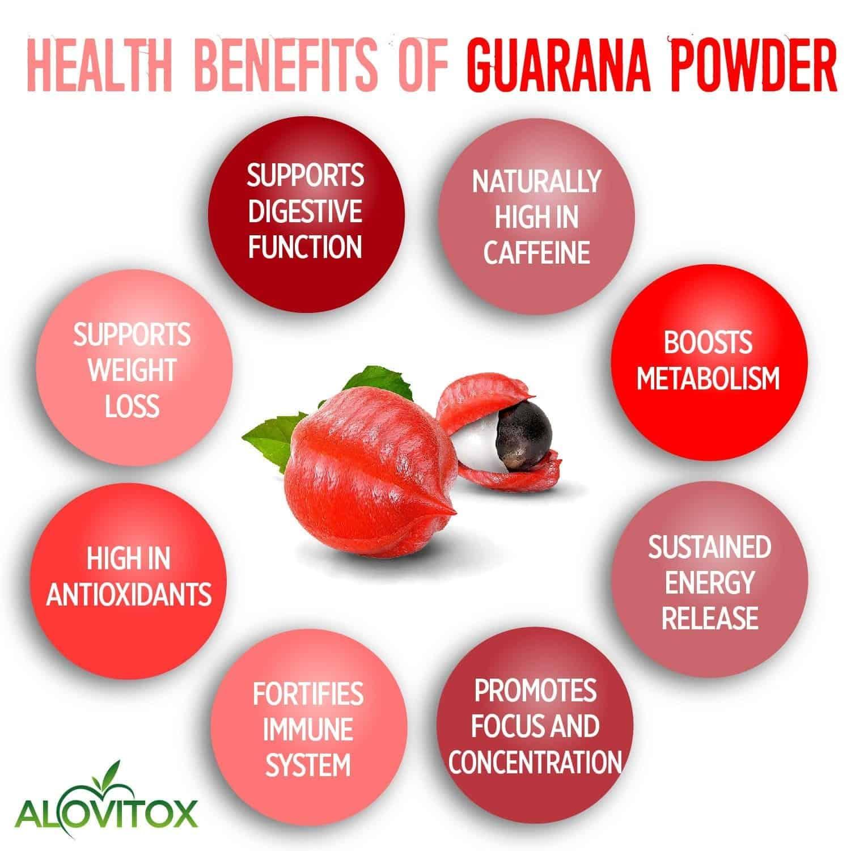 Organic Guarana Powder
