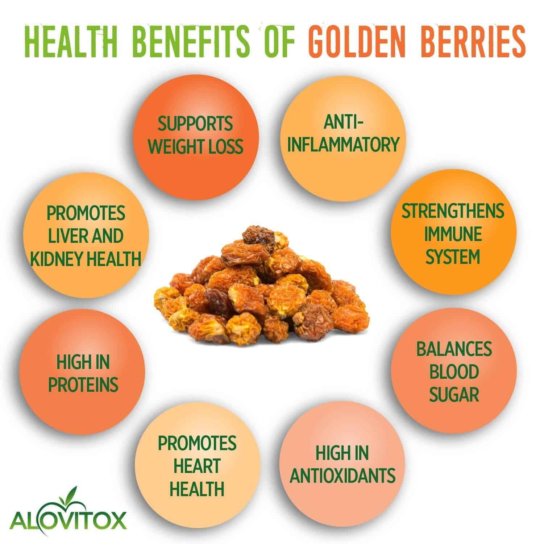 Organic Golden Inca Berries